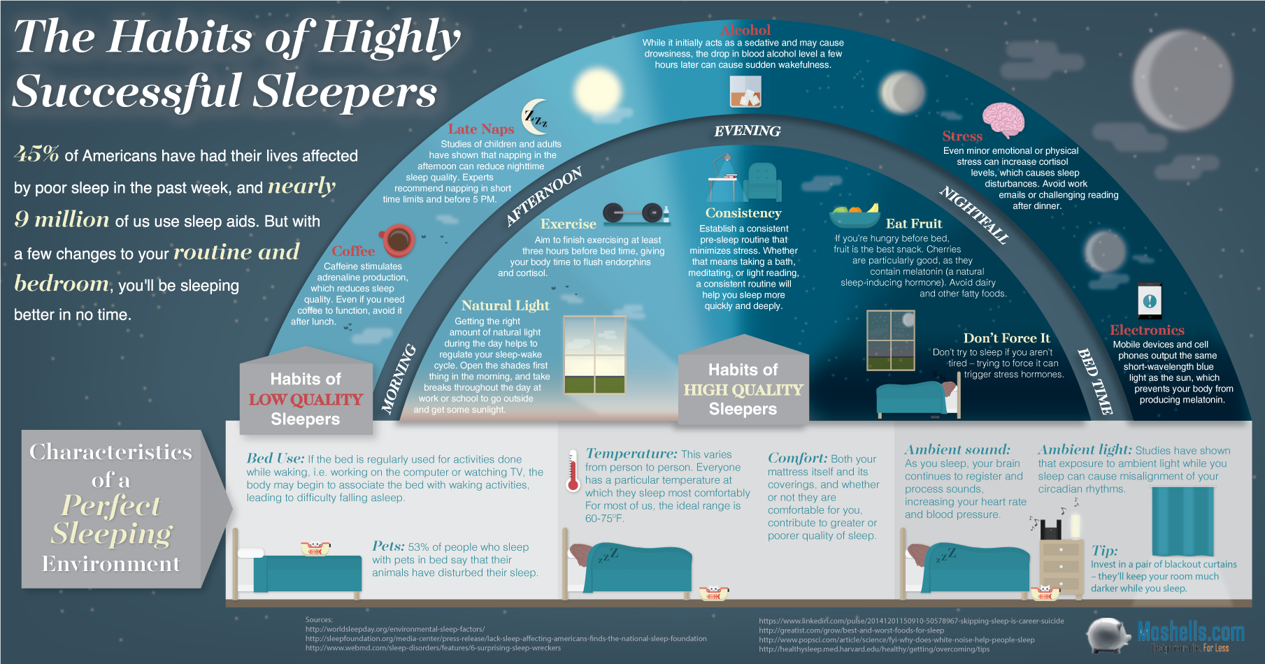 The Habits of Super Successful Sleepers (Infographic)