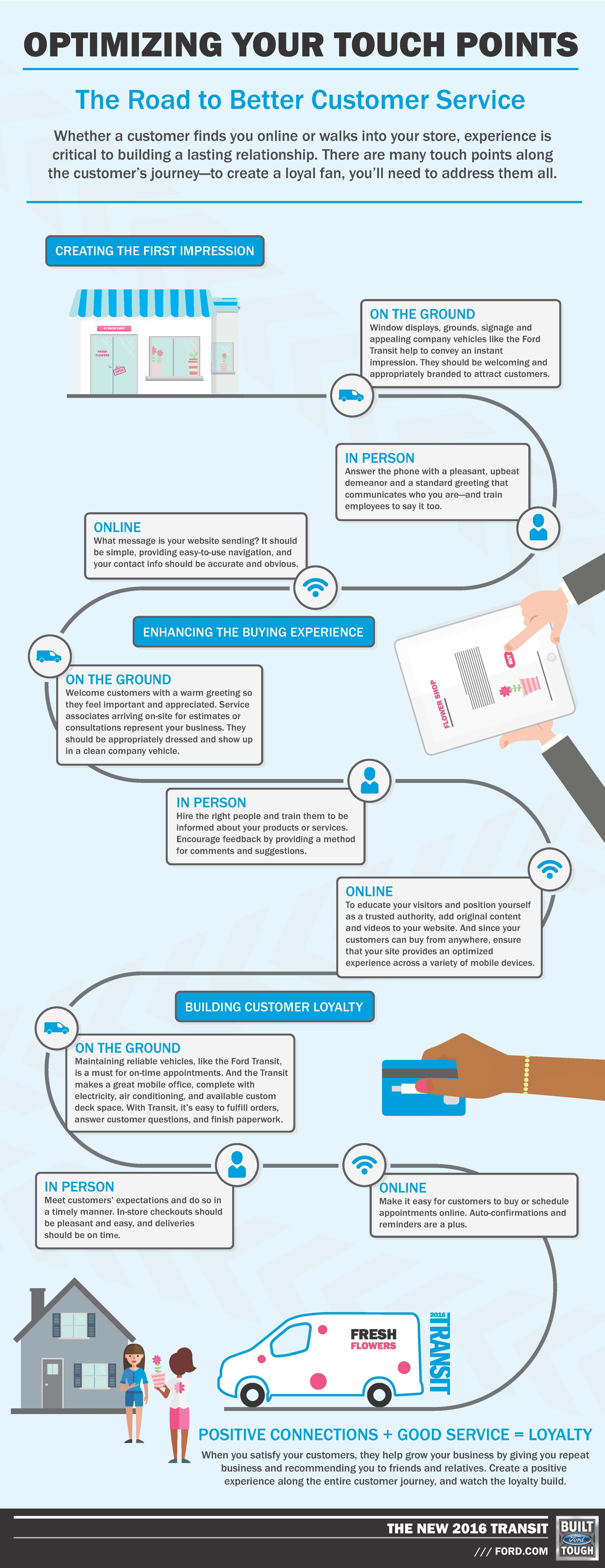 Ford Motor Company (Infographic)