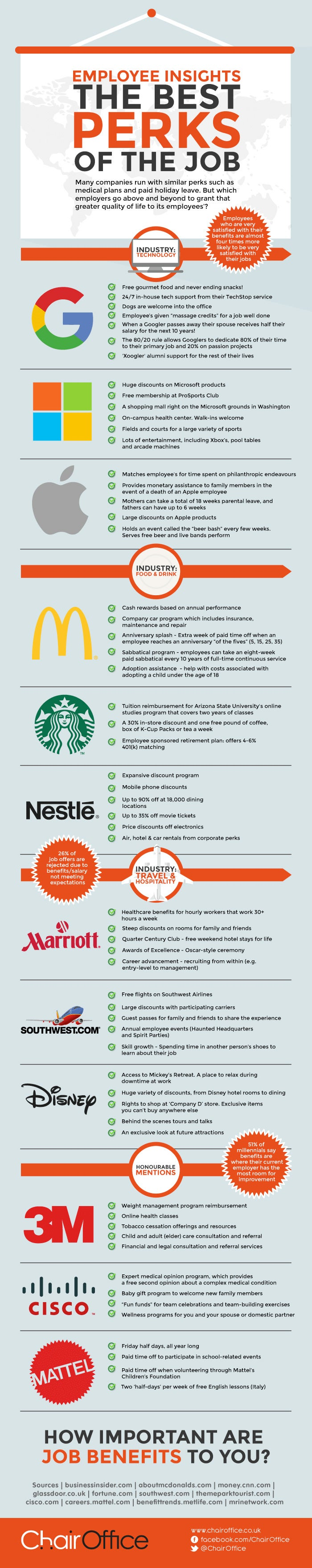 Job Perks (Infographic)