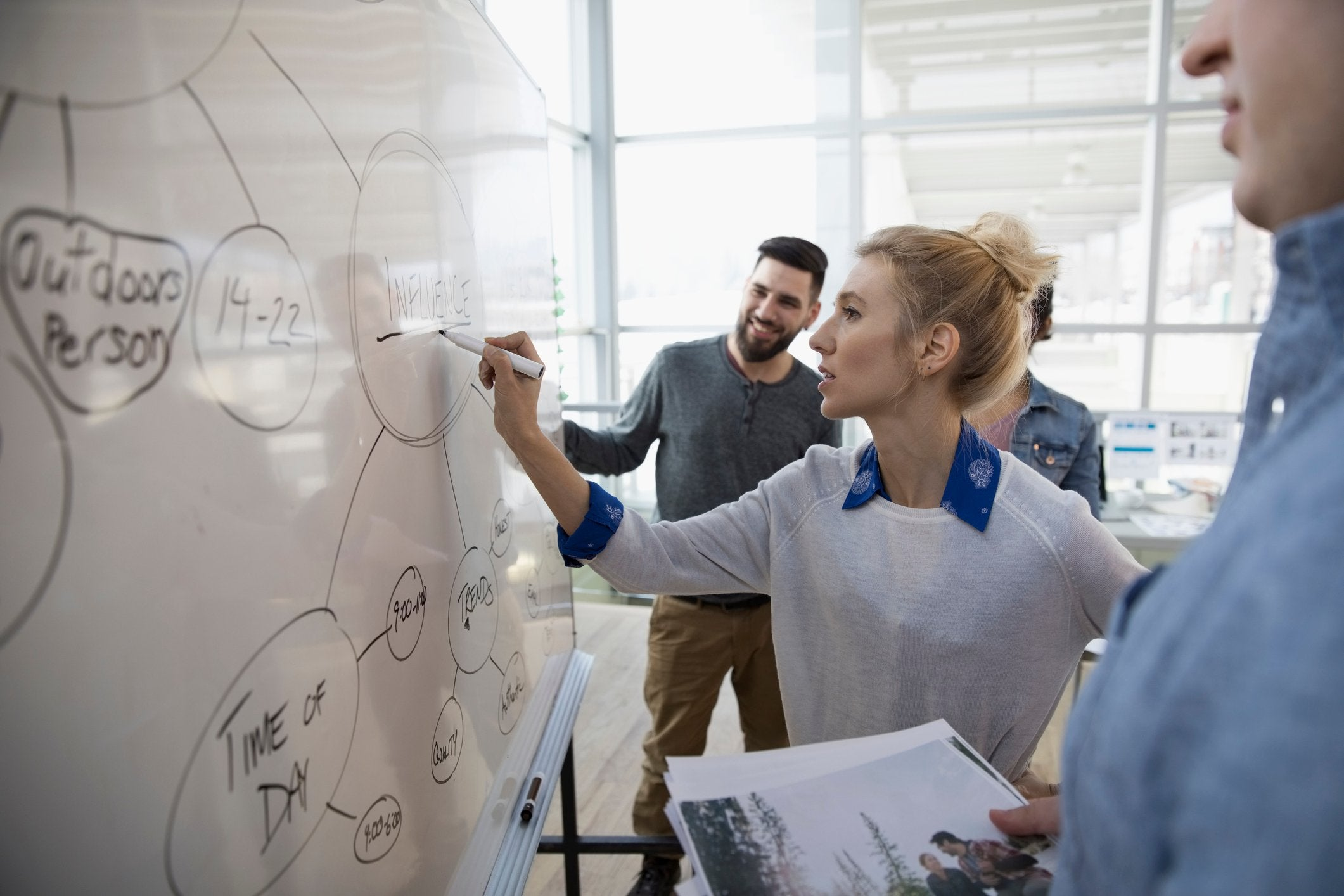 Entrepreneur Events: How to Create a Compact Marketing Plan - May 28, 2019