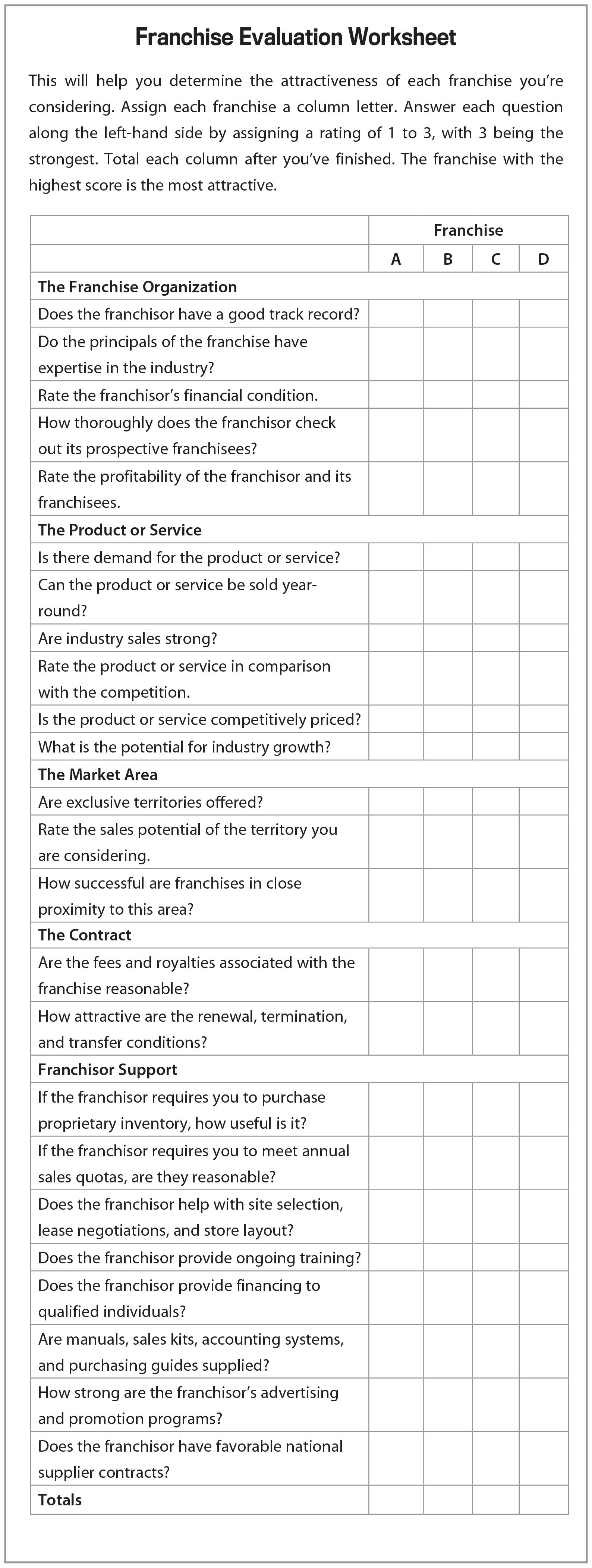 Worksheets Promotion Points Worksheet guide to small business ideas click enlarge franchise evaluation worksheet