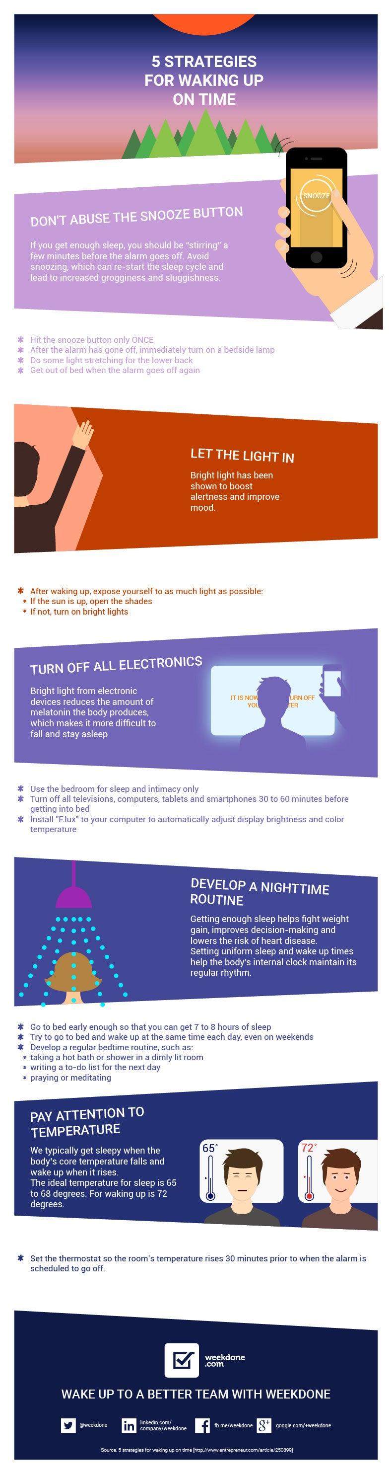 waking up (Infographic)