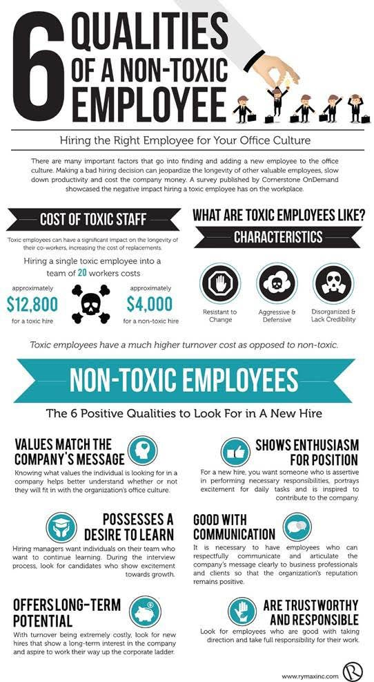 6-qualities-of-a-non-toxic-employee(Infographic)