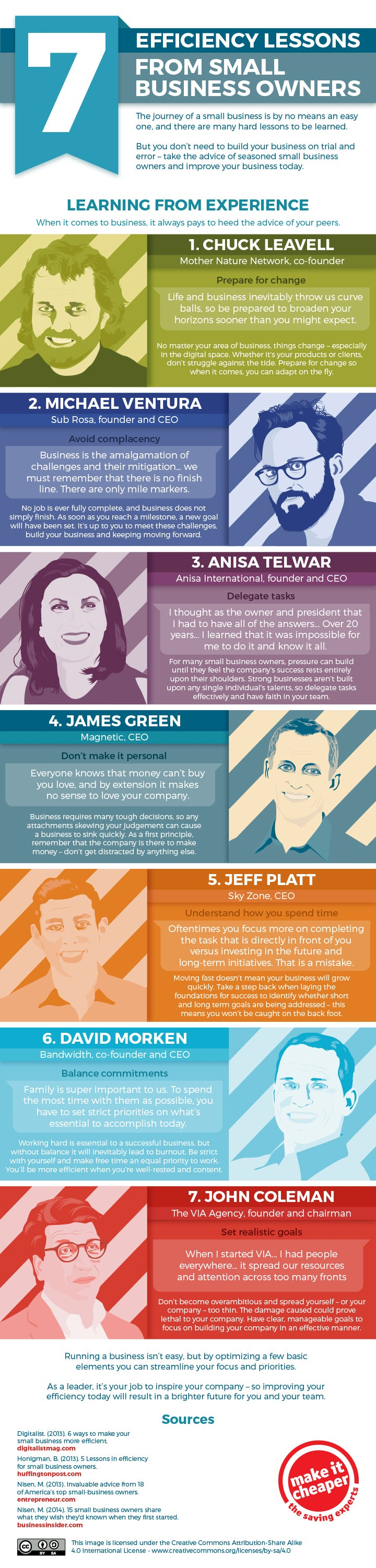 7-efficiency-lessons-from-small-business-owners.jpg(Infographic)