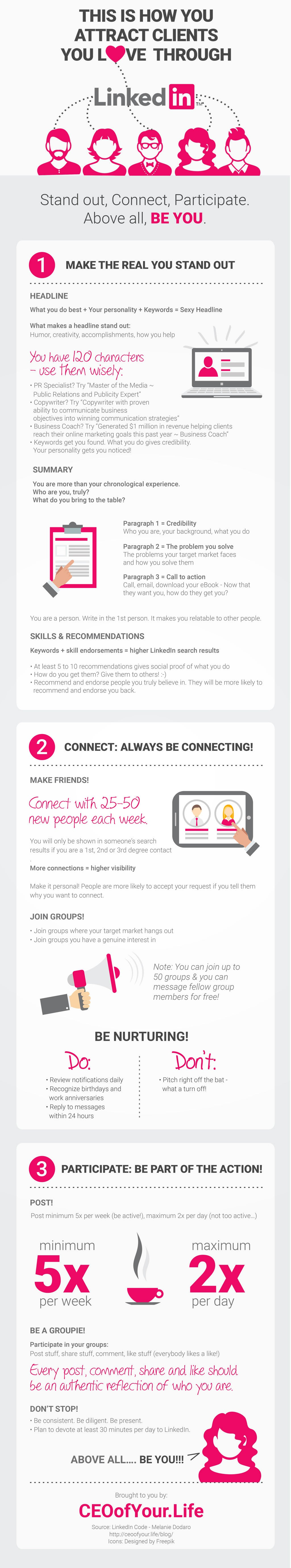 Linkedin (Infographic)