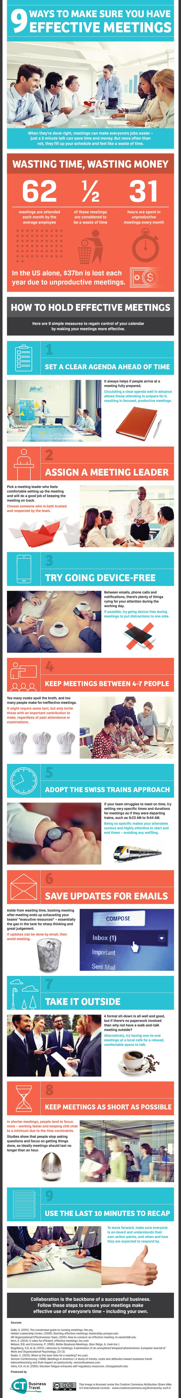 Efective meetings (Infographic)