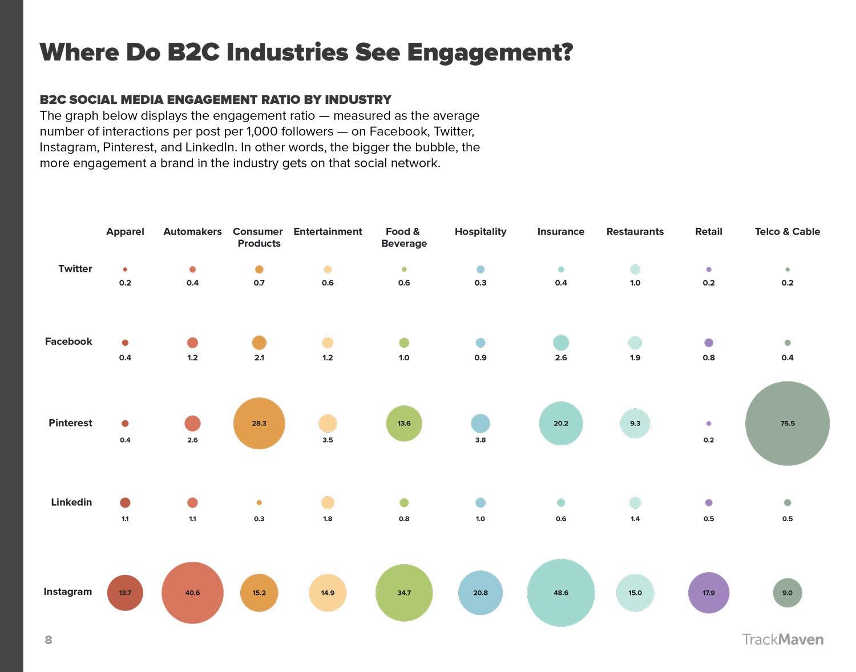 chart (Infographic)