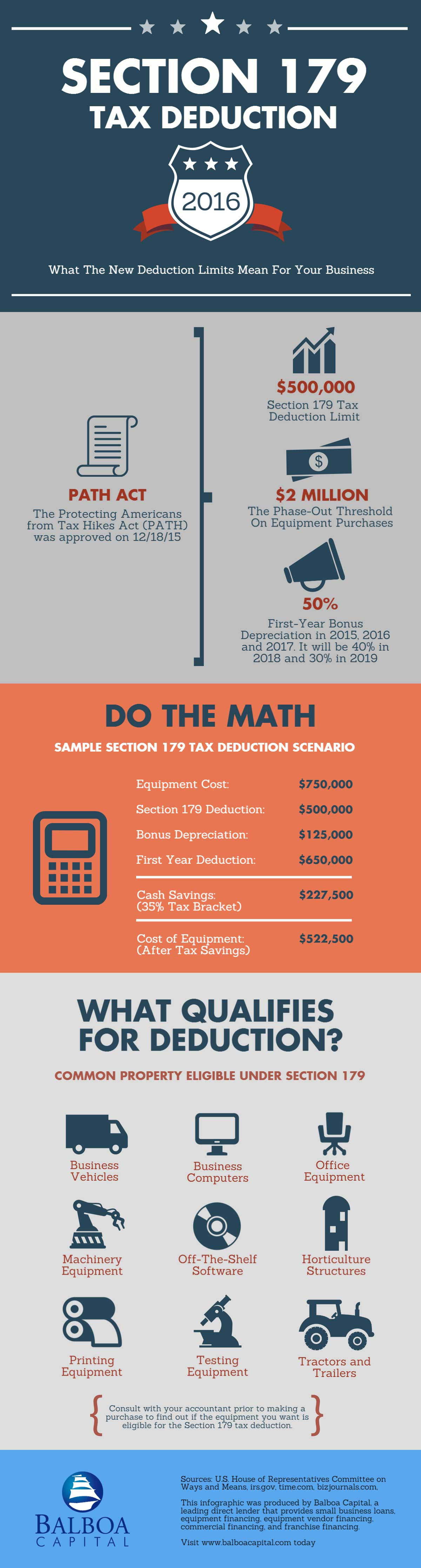 Section 179 tax (Infographic)