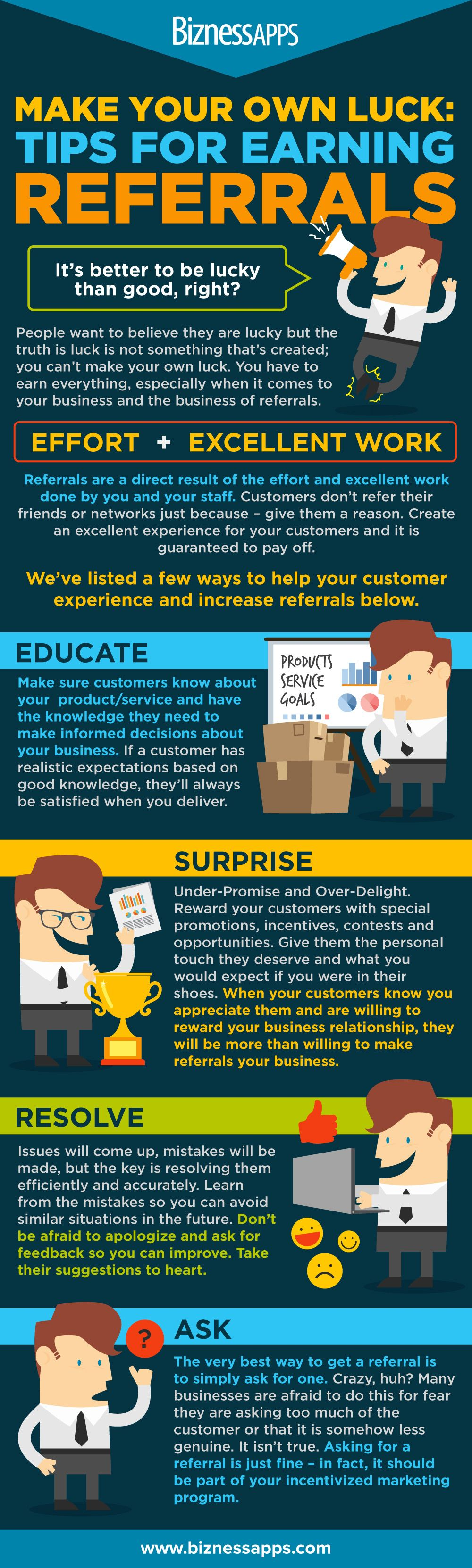 Referrals (Infographic)