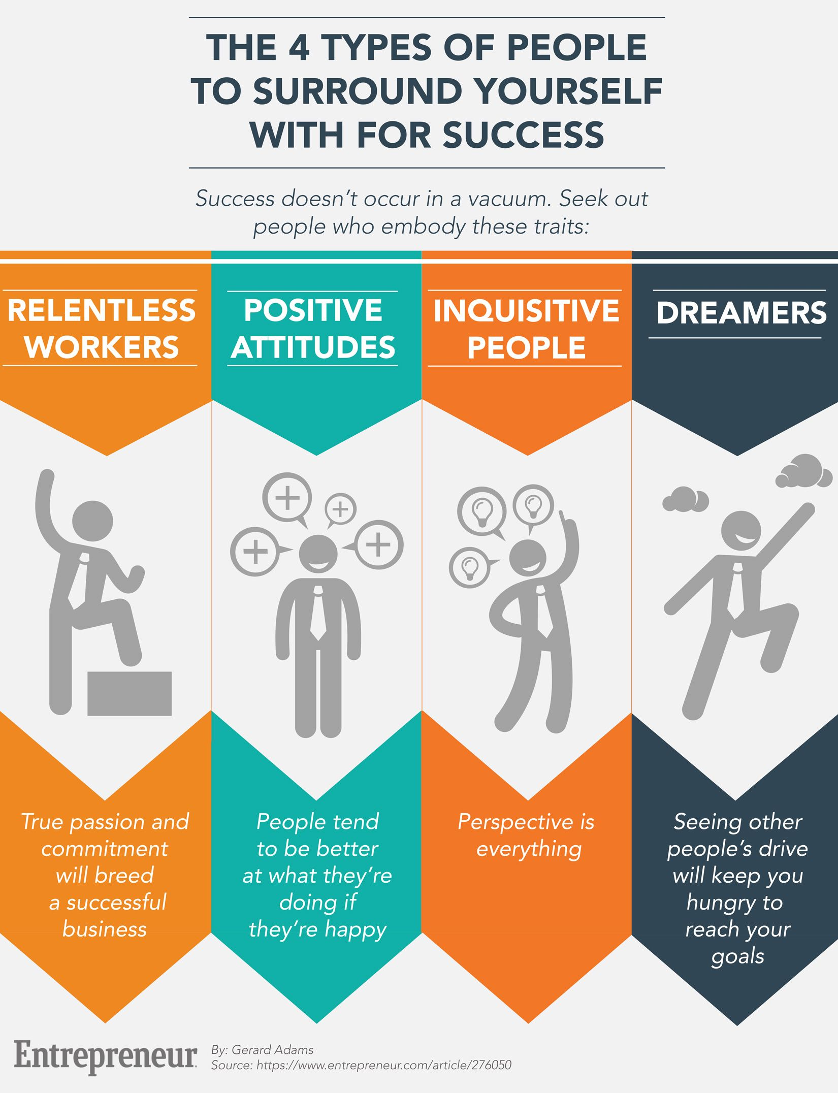 the 4 types of people to surround yourself for success 4 successful people infographic · exclusive business resources