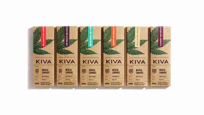 Kiva Confections