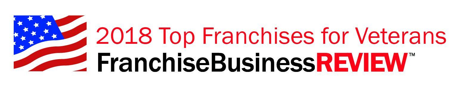 Brilliant Homevestors Of America Inc Franchises And Business Beutiful Home Inspiration Truamahrainfo
