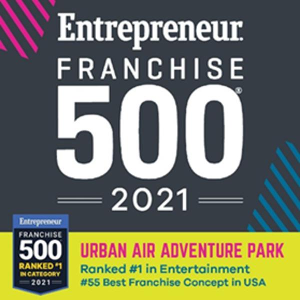 Entrepreneur 500 ranking